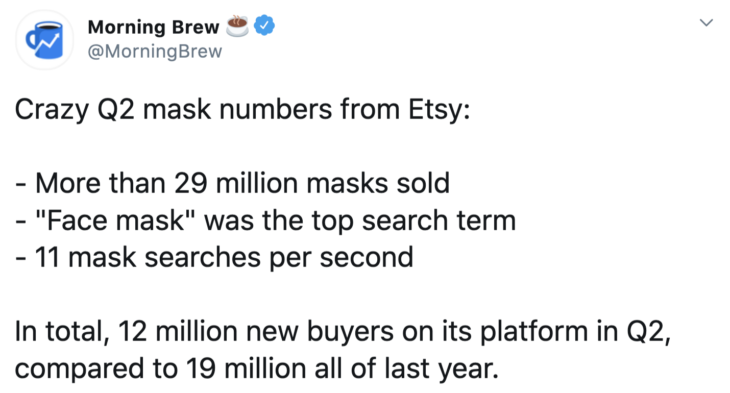 Etsy's Growth Driven By Masks
