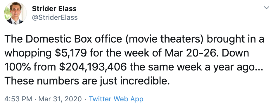 tweet about the box office